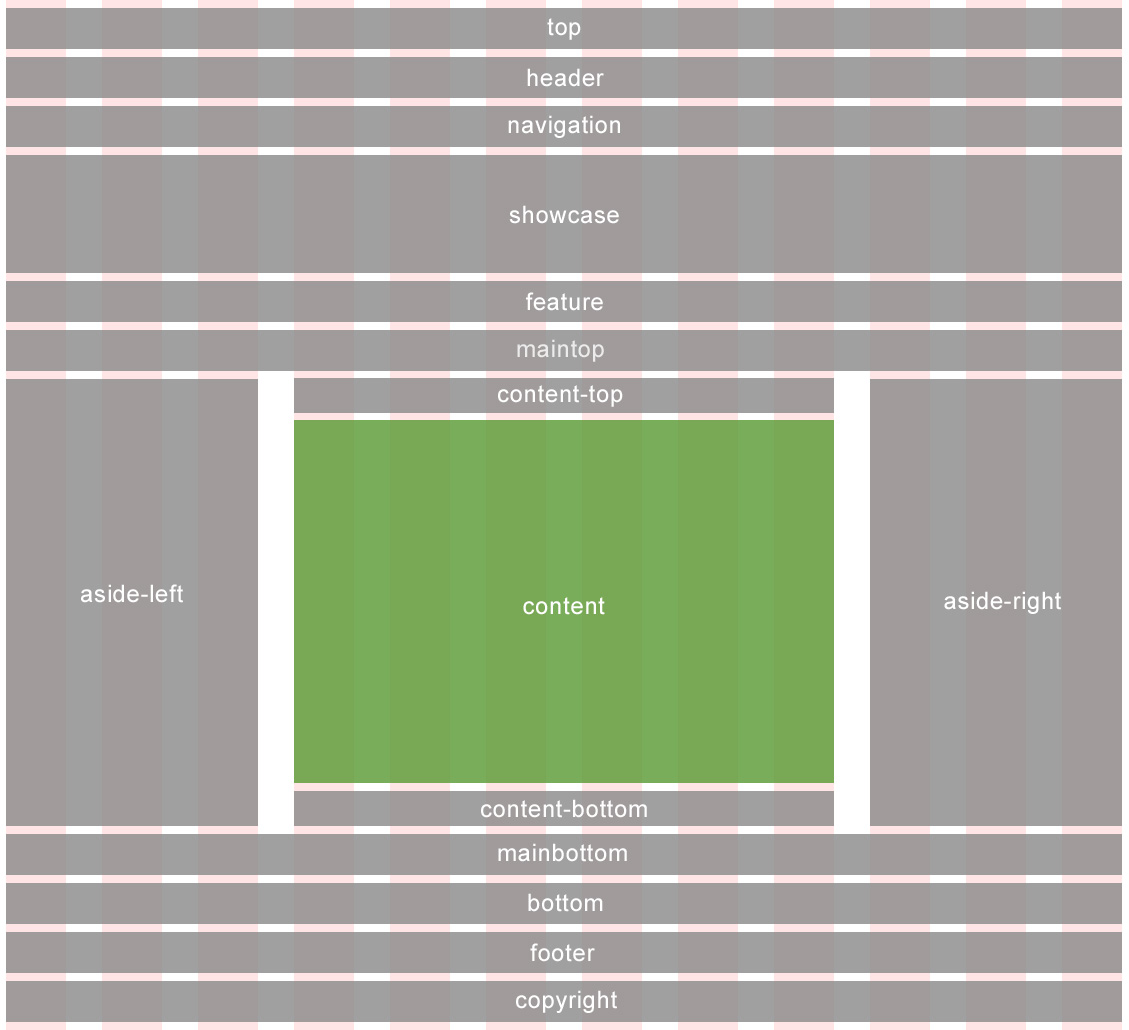 Joomla 3.x Documentation v2-4