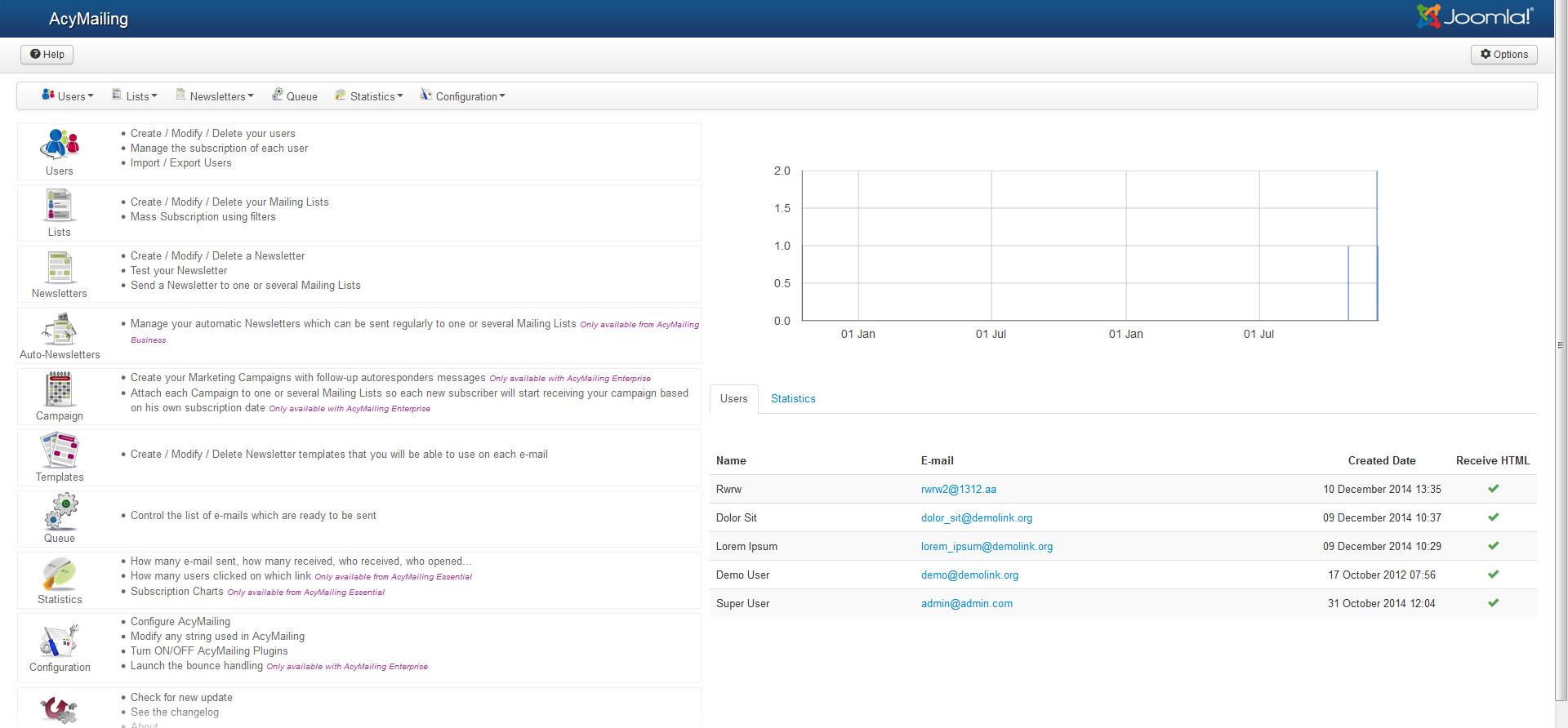 Joomla 3.x Documentation
