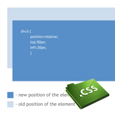CSS. Positioning elements