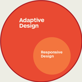 The_Difference_Between_Adaptive_Design_And_Responsive_Design