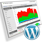 WordPress Cherry 3.x. How to add Google Analytics tracking code
