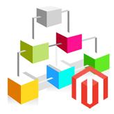 magento-how-set-up-google-sitemap