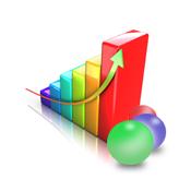 osCommerce. How to manage Maximum Values