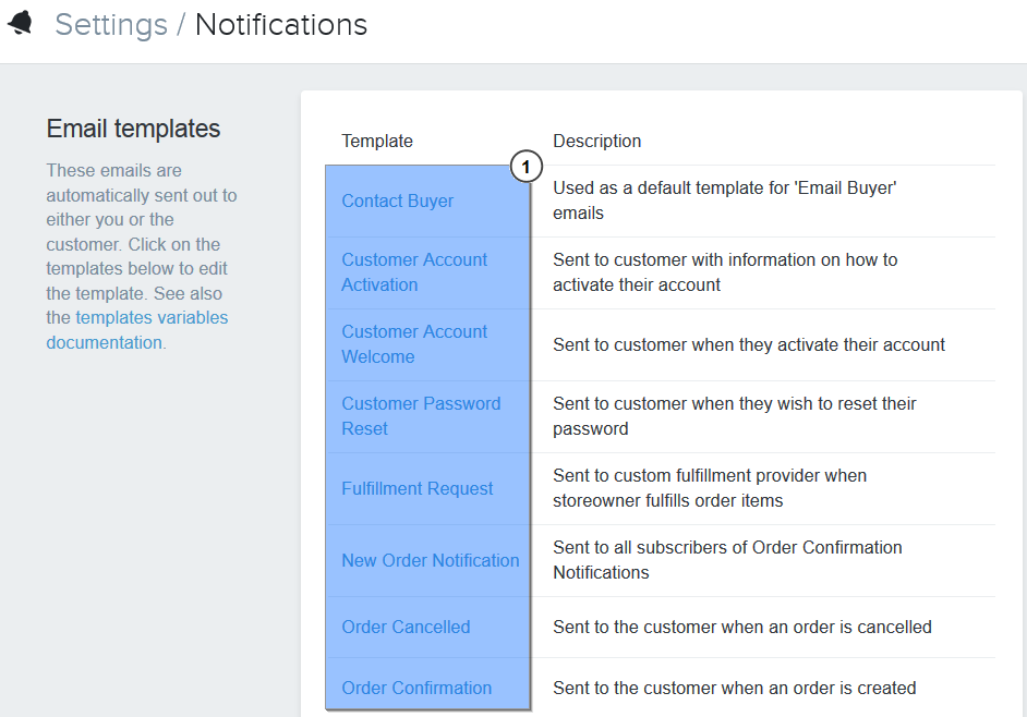 Shopify How To Edit Notifications Email Templates Template